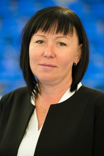 Корякова Ирина Владимировна